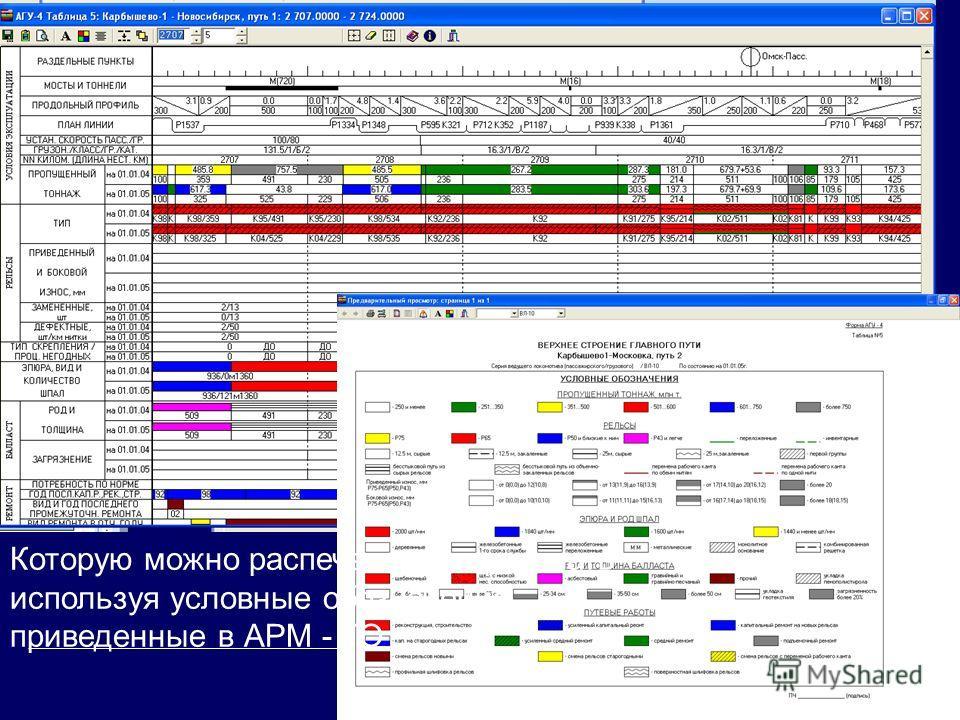 После внесения всех необходимых данных формируется Таблица 5 Которую можно распечатать и прочитать используя условные обозначения приведенные в АРМ - ТО