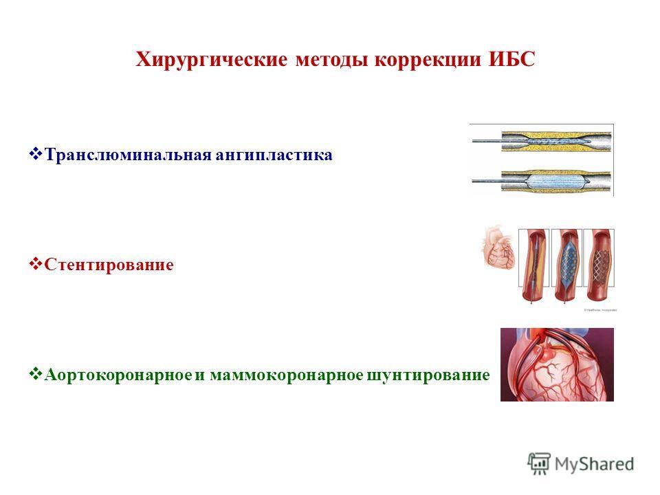Хирургические методы коррекции ИБС Транслюминальная ангипластика Стентирование Аортокоронарное и маммокоронарное шунтирование