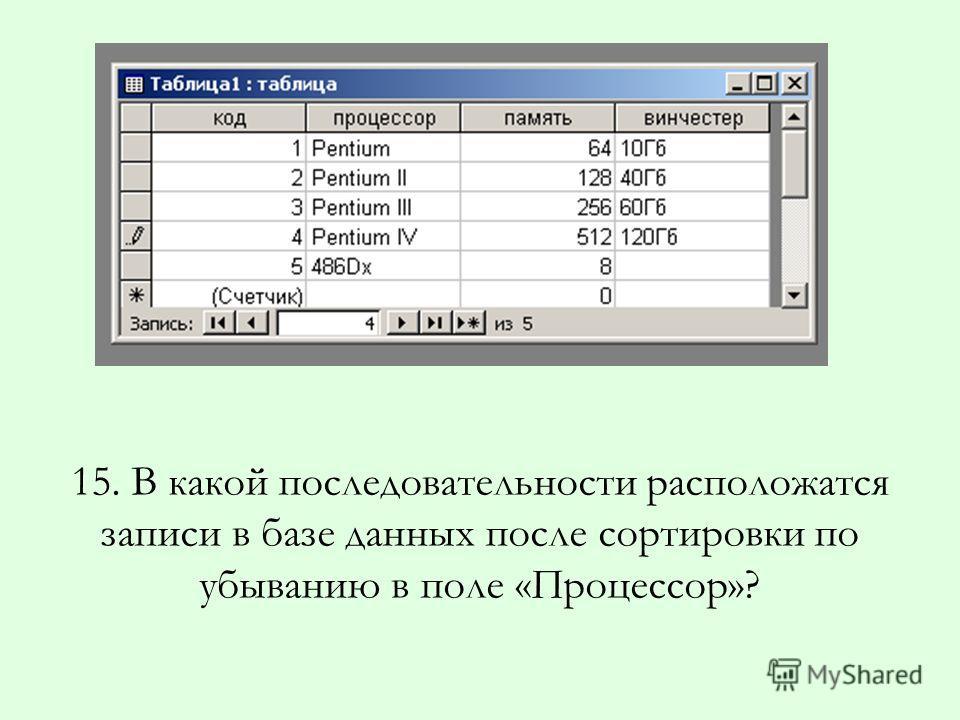 15. В какой последовательности расположатся записи в базе данных после сортировки по убыванию в поле «Процессор»?