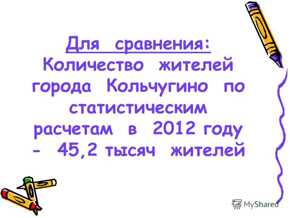 Для сравнения: Количество жителей города Кольчугино по статистическим расчетам в 2012 году - 45,2 тысяч жителей