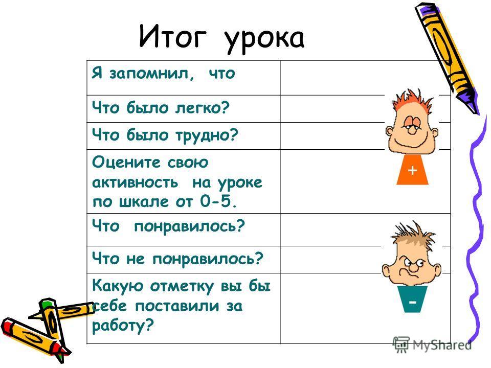 Итог урока Я запомнил, что Что было легко? Что было трудно? Оцените свою активность на уроке по шкале от 0-5. Что понравилось? Что не понравилось? Какую отметку вы бы себе поставили за работу?
