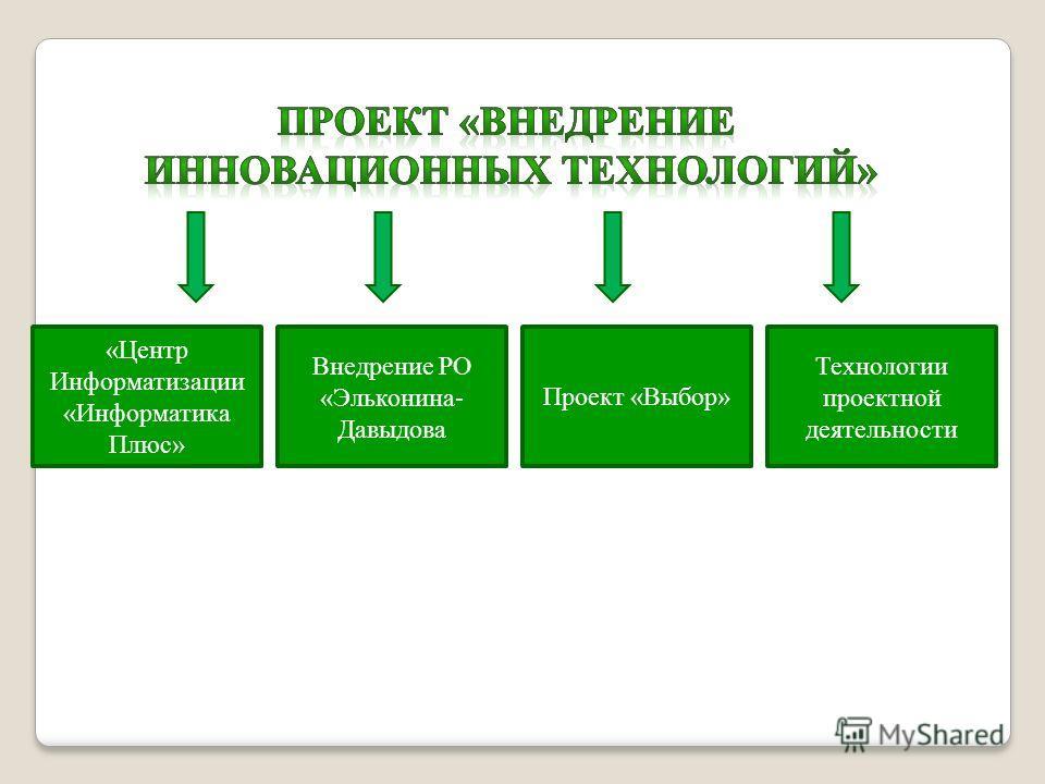 «Центр Информатизации «Информатика Плюс» Проект «Выбор» Внедрение РО «Эльконина- Давыдова Технологии проектной деятельности