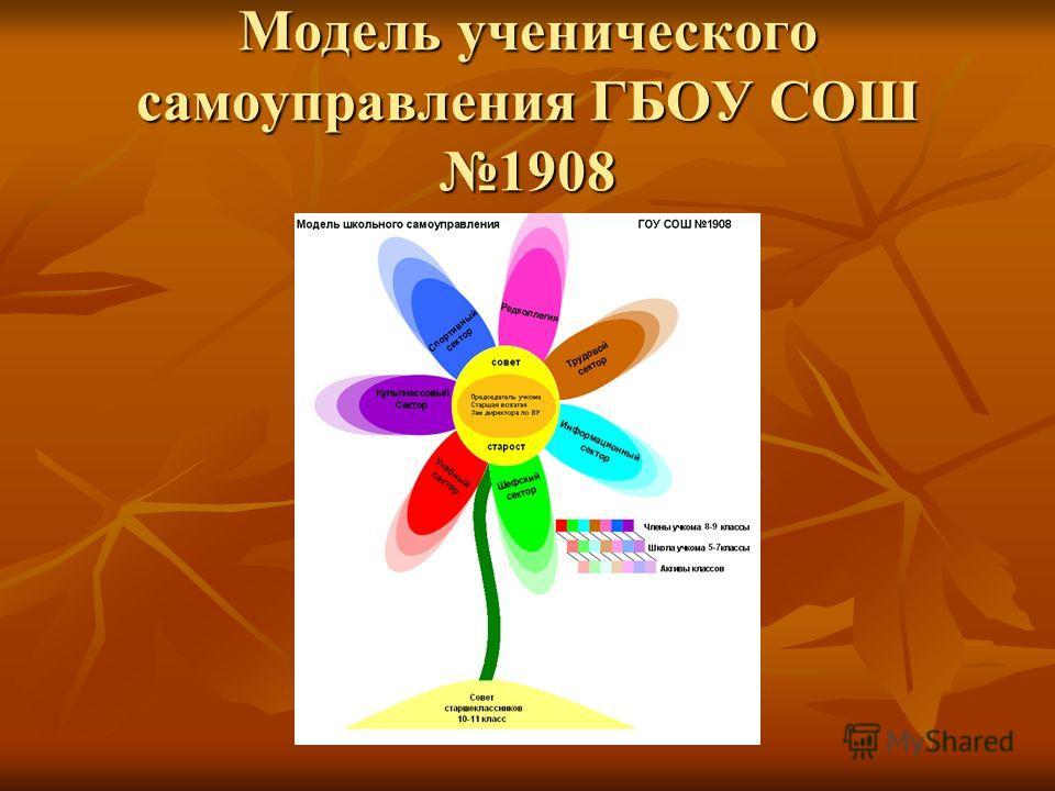 Модель ученического самоуправления ГБОУ СОШ 1908