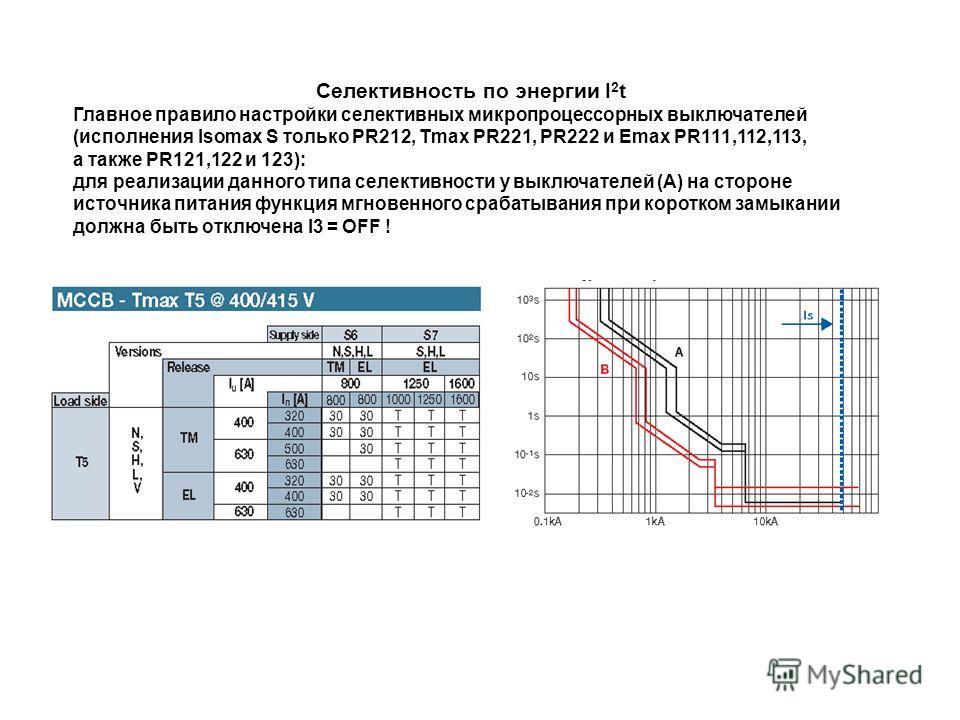 Селективность по энергии I 2 t Главное правило настройки селективных микропроцессорных выключателей (исполнения Isomax S только PR212, Tmax PR221, PR222 и Emax PR111,112,113, а также PR121,122 и 123): для реализации данного типа селективности у выклю