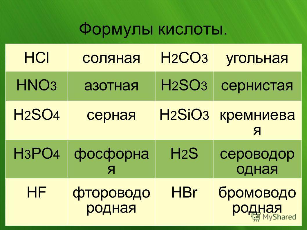 Формулы кислоты. HClсолянаяH 2 CO 3 угольная HNO 3 азотнаяH 2 SO 3 сернистая H 2 SO 4 сернаяH 2 SiO 3 кремниева я H 3 PO 4 фосфорна я H2SH2Sсероводор одная HFфтороводо родная HBrбромоводо родная