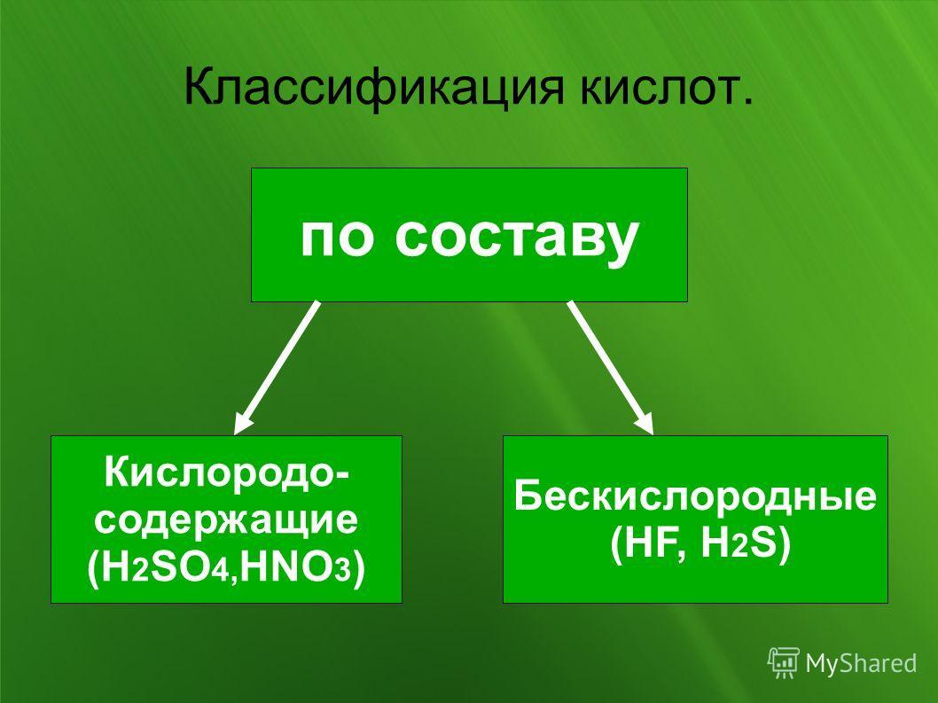 Классификация кислот. по составу Кислородо- содержащие (H 2 SO 4, HNO 3 ) Бескислородные (HF, H 2 S)