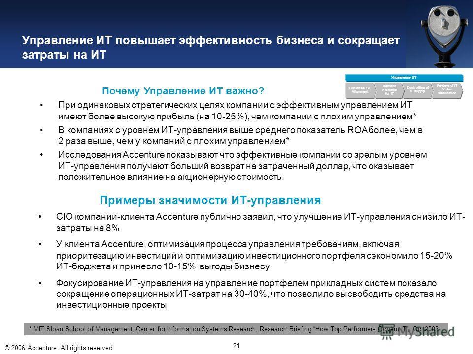 © 2006 Accenture. All rights reserved. 21 Почему Управление ИТ важно? При одинаковых стратегических целях компании с эффективным управлением ИТ имеют более высокую прибыль (на 10-25%), чем компании с плохим управлением* В компаниях с уровнем ИТ-управ