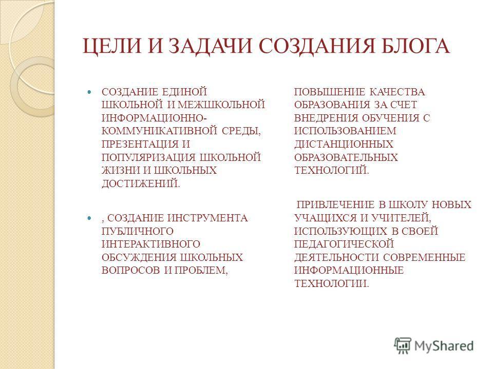 ЦЕЛИ И ЗАДАЧИ СОЗДАНИЯ БЛОГА СОЗДАНИЕ ЕДИНОЙ ШКОЛЬНОЙ И МЕЖШКОЛЬНОЙ ИНФОРМАЦИОННО- КОММУНИКАТИВНОЙ СРЕДЫ, ПРЕЗЕНТАЦИЯ И ПОПУЛЯРИЗАЦИЯ ШКОЛЬНОЙ ЖИЗНИ И ШКОЛЬНЫХ ДОСТИЖЕНИЙ., СОЗДАНИЕ ИНСТРУМЕНТА ПУБЛИЧНОГО ИНТЕРАКТИВНОГО ОБСУЖДЕНИЯ ШКОЛЬНЫХ ВОПРОСОВ И