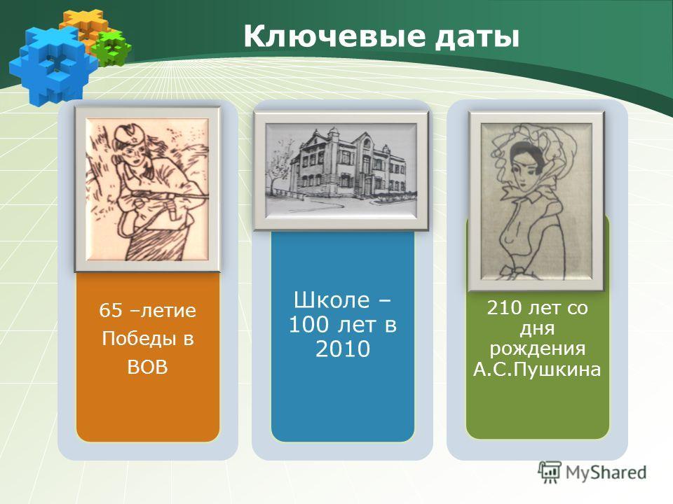 Ключевые даты 65 –летие Победы в ВОВ Школе – 100 лет в 2010 210 лет со дня рождения А.С.Пушкина