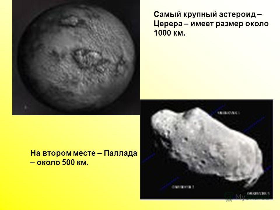 1 Самый крупный астероид – Церера – имеет размер около 1000 км. На втором месте – Паллада – около 500 км.