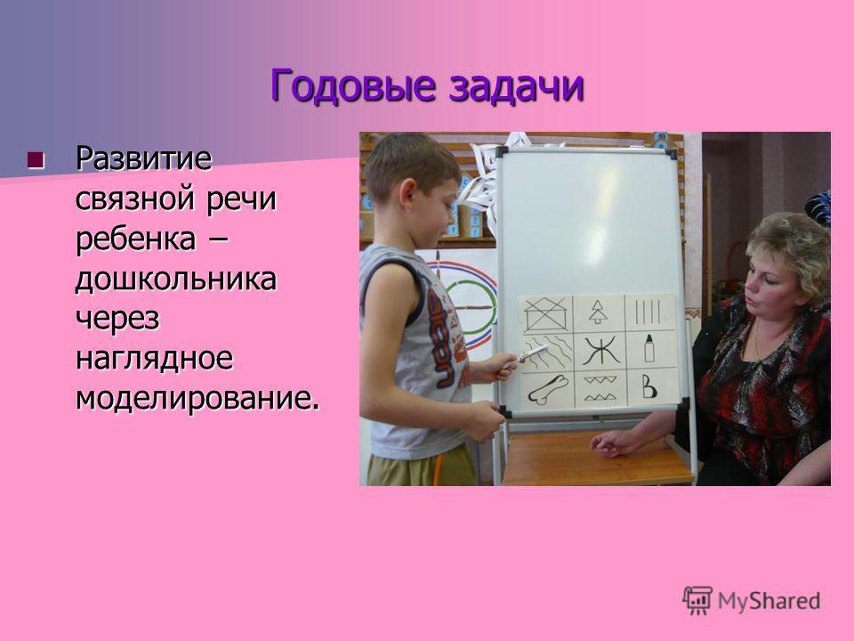 Годовые задачи Развитие связной речи ребенка – дошкольника через наглядное моделирование. Развитие связной речи ребенка – дошкольника через наглядное моделирование.
