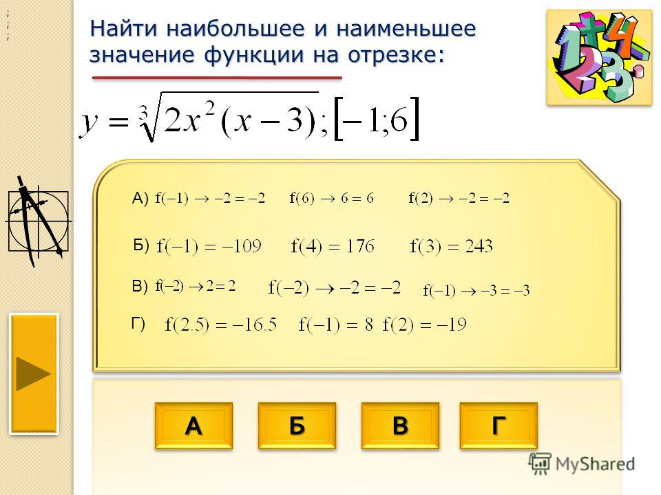 АААА АААА ББББ ББББ ВВВВ ВВВВ ГГГГ ГГГГ Найти наибольшее и наименьшее значение функции на отрезке: ; ; ; А) Б) Г) В)