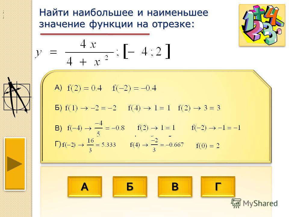 АААА АААА ББББ ББББ ВВВВ ВВВВ ГГГГ ГГГГ Найти наибольшее и наименьшее значение функции на отрезке: ; ; В) А) Г) Б)