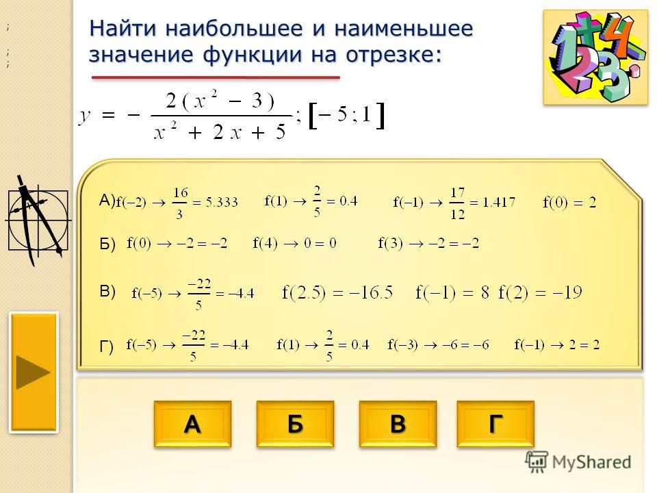 АААА АААА ББББ ББББ ВВВВ ВВВВ ГГГГ ГГГГ Найти наибольшее и наименьшее значение функции на отрезке: ; ; ; Г) А) В) Б)
