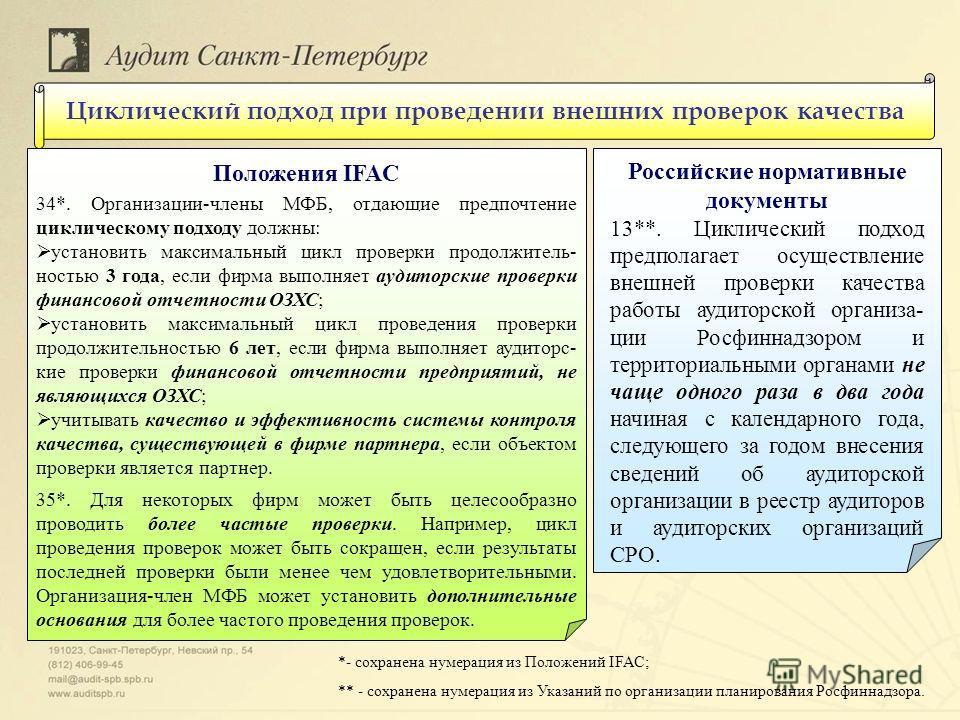 Циклический подход при проведении внешних проверок качества Положения IFAC Российские нормативные документы *- сохранена нумерация из Положений IFAC; ** - сохранена нумерация из Указаний по организации планирования Росфиннадзора. 34*. Организации-чле