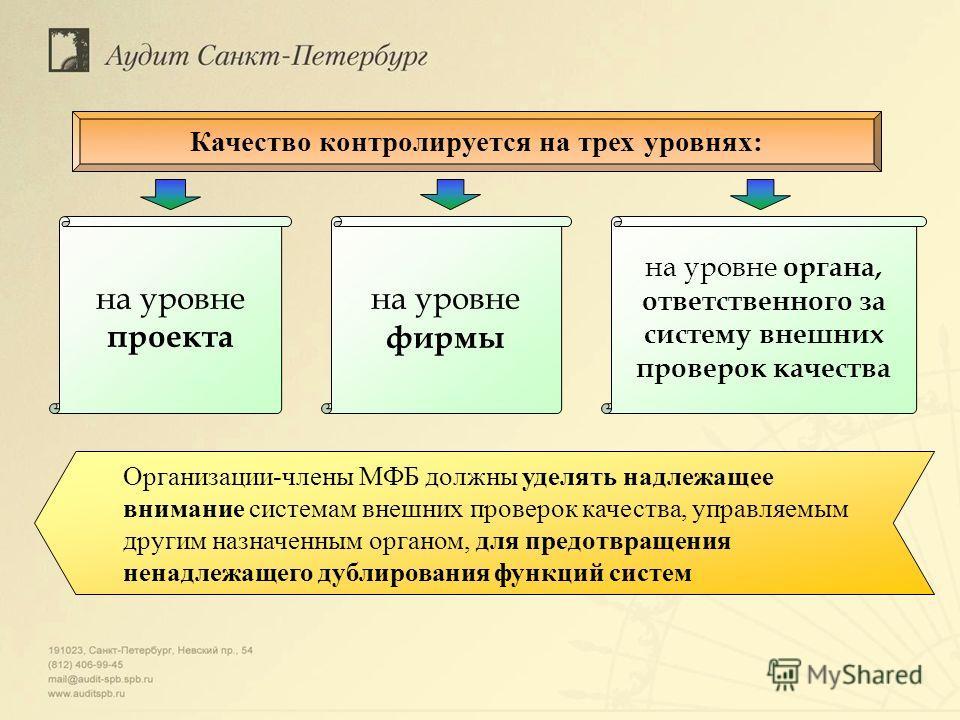 на уровне проекта на уровне фирмы на уровне органа, ответственного за систему внешних проверок качества Качество контролируется на трех уровнях: Организации-члены МФБ должны уделять надлежащее внимание системам внешних проверок качества, управляемым