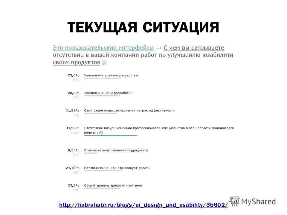 ТЕКУЩАЯ СИТУАЦИЯ http://habrahabr.ru/blogs/ui_design_and_usability/35602/