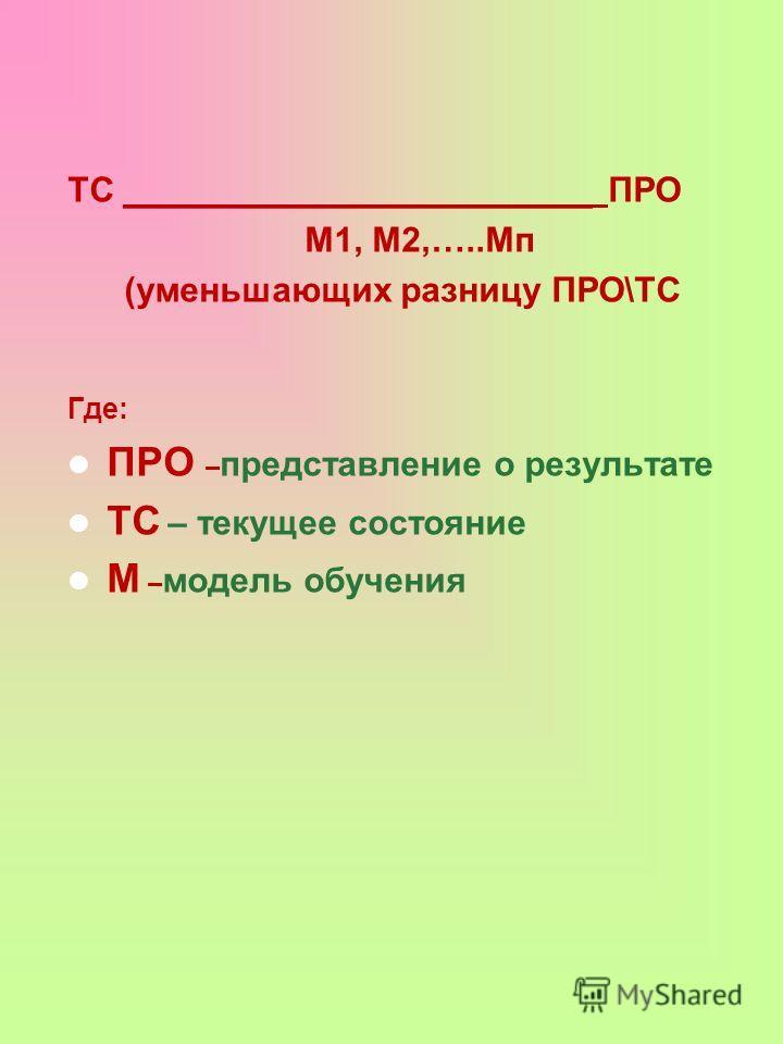 ТС ________________________ ПРО М1, М2,…..Мп (уменьшающих разницу ПРО\ТС Где: ПРО – представление о результате ТС – текущее состояние М – модель обучения