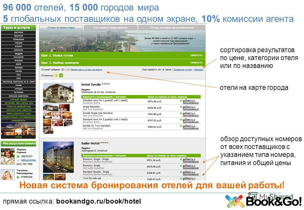 сортировка результатов по цене, категории отеля или по названию отели на карте города обзор доступных номеров от всех поставщиков с указанием типа номера, питания и общей цены 96 000 отелей, 15 000 городов мира 5 глобальных поставщиков на одном экран