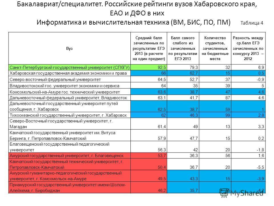 казанский государственный энергетический университет проходные баллы 2017 должен быть эффективный