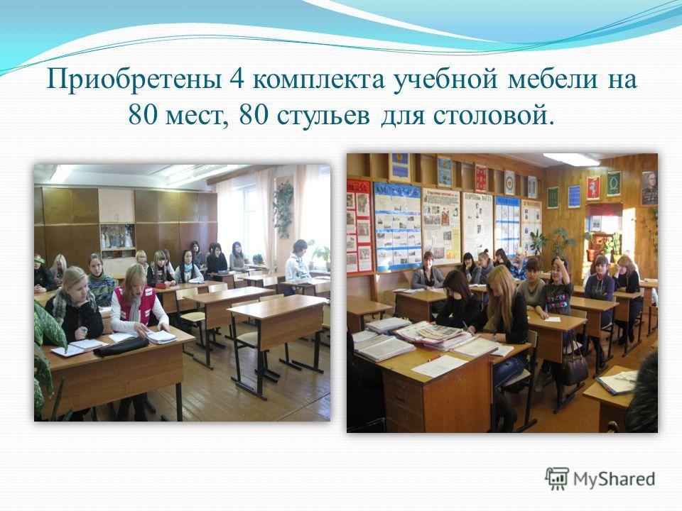 Приобретены 4 комплекта учебной мебели на 80 мест, 80 стульев для столовой.