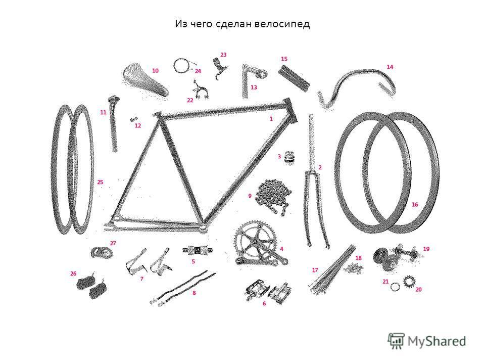 Из чего сделан велосипед