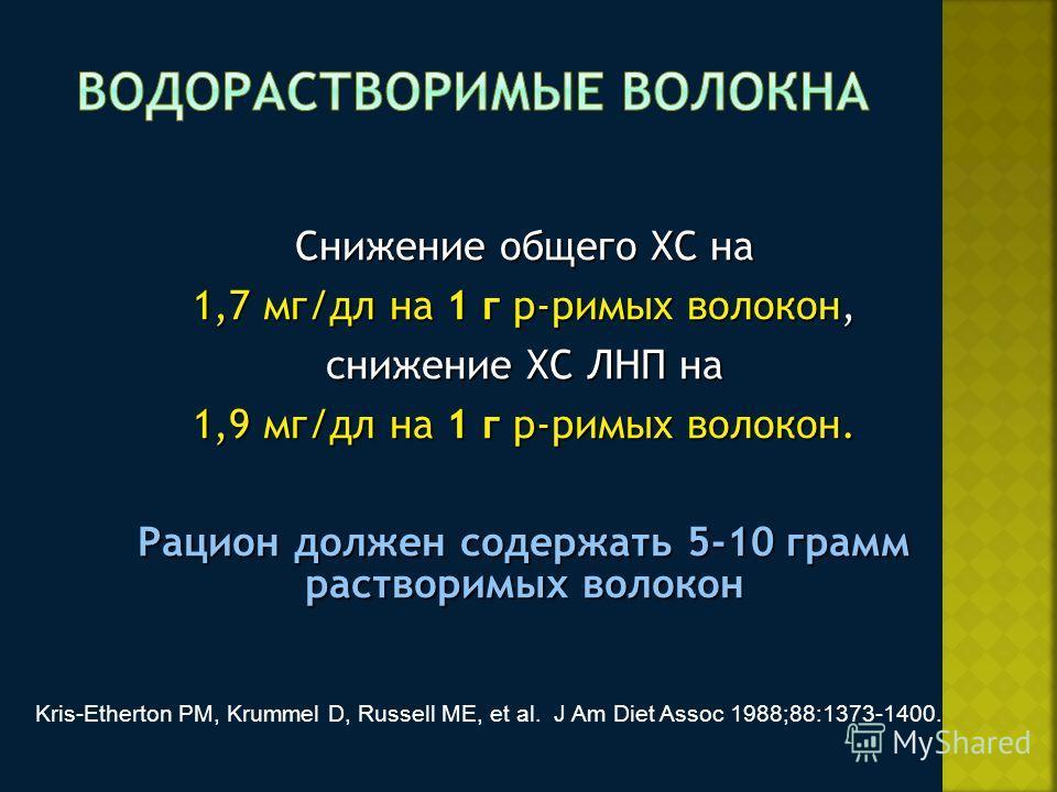 Снижение общего ХС на 1,7 мг/дл на 1 г р-римых волокон, снижение ХС ЛНП на 1,9 мг/дл на 1 г р-римых волокон. Рацион должен содержать 5-10 грамм растворимых волокон Kris-Etherton PM, Krummel D, Russell ME, et al. J Am Diet Assoc 1988;88:1373-1400.
