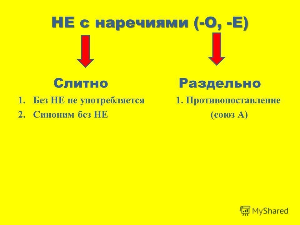 НЕ с наречиями (-О, -Е) Слитно Раздельно 1.Без НЕ не употребляется 1. Противопоставление 2.Синоним без НЕ (союз А)