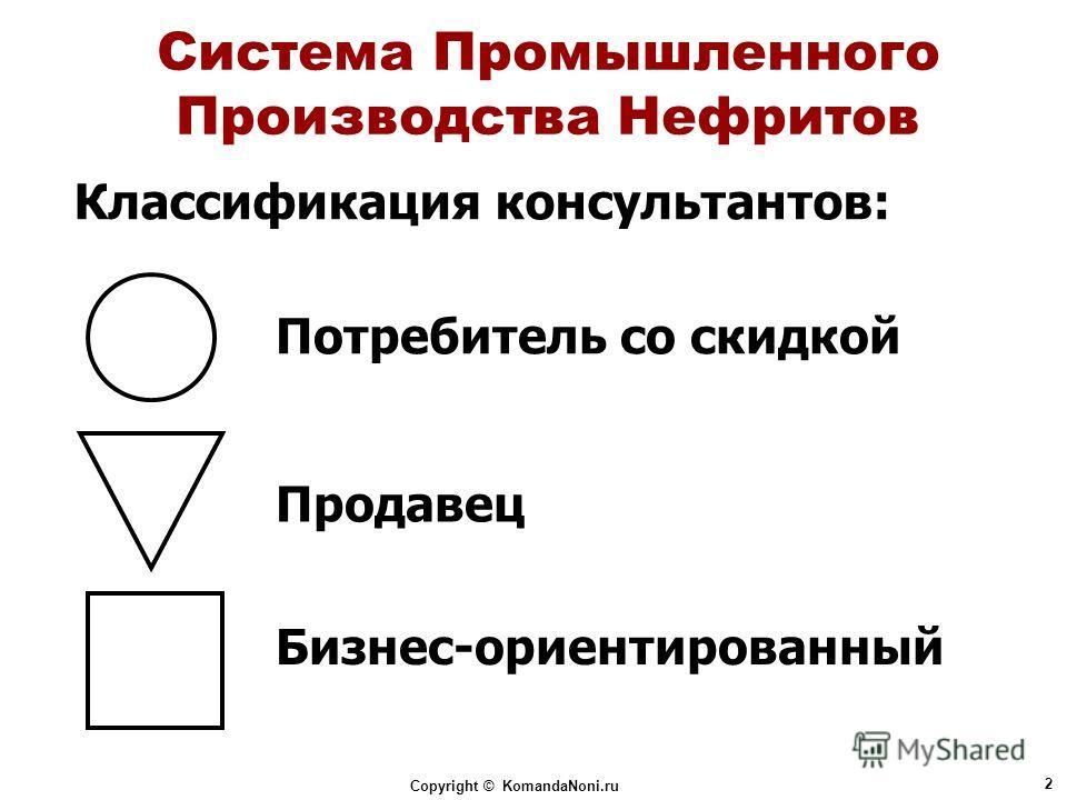 Copyright © KomandaNoni.ru 2 Система Промышленного Производства Нефритов Классификация консультантов: Потребитель со скидкой Продавец Бизнес-ориентированный