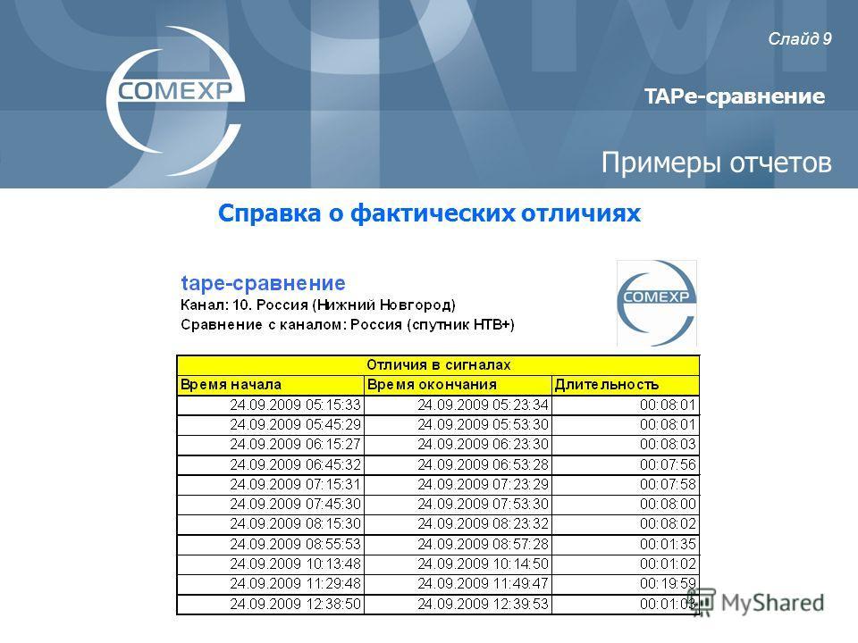 Примеры отчетов TAP e-сравнение Справка о фактических отличиях Слайд 9