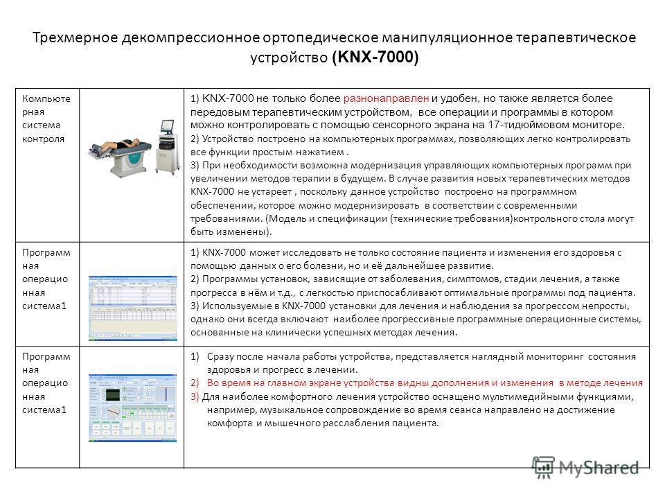 Трехмерное декомпрессионное ортопедическое манипуляционное терапевтическое устройство (KNX-7000) Компьюте рная система контроля 1) KNX-7000 не только более разнонаправлен и удобен, но также является более передовым терапевтическим устройством, все оп