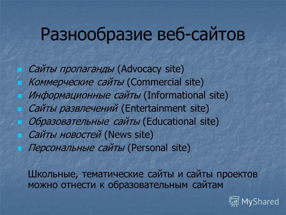 Разнообразие веб-сайтов Сайты пропаганды (Advocacy site) Коммерческие сайты (Commercial site) Информационные сайты (Informational site) Сайты развлечений (Entertainment site) Образовательные сайты (Educational site) Сайты новостей (News site) Персона
