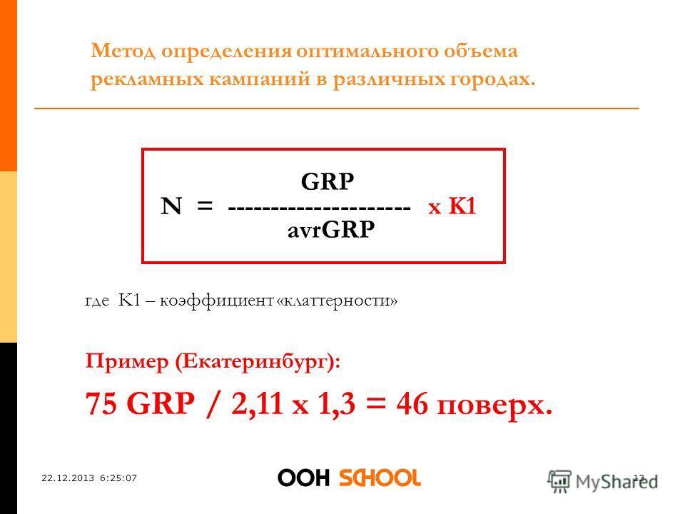 22.12.2013 6:26:4313 Метод определения оптимального объема рекламных кампаний в различных городах. GRP N = --------------------- х K1 avrGRP где K1 – коэффициент «клаттерности» Пример (Екатеринбург): 75 GRP / 2,11 x 1,3 = 46 поверх.
