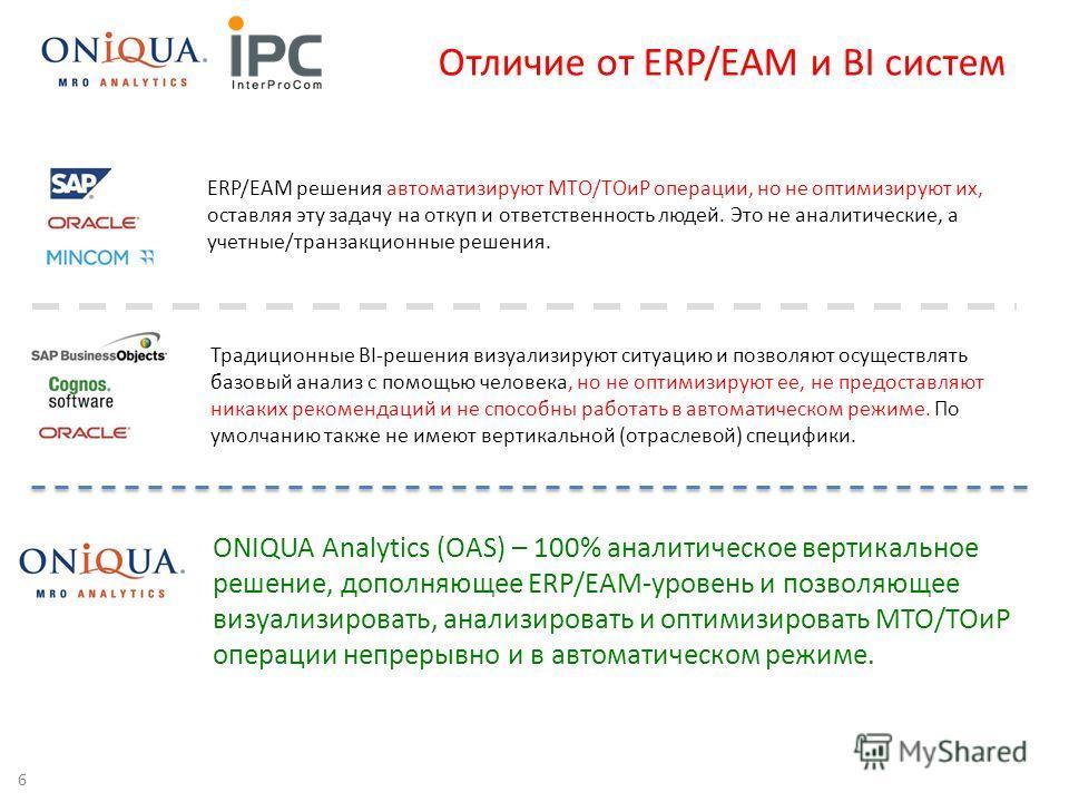 Отличие от ERP/EAM и BI систем 6 ONIQUA Analytics (OAS) – 100% аналитическое вертикальное решение, дополняющее ERP/EAM-уровень и позволяющее визуализировать, анализировать и оптимизировать МТО/ТОиР операции непрерывно и в автоматическом режиме. ERP/E