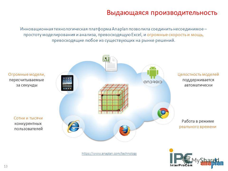 Выдающаяся производительность 13 Огромные модели, пересчитываемые за секунды Сотни и тысячи конкурентных пользователей Целостность моделей поддерживается автоматически Работа в режиме реального времени https://www.anaplan.com/technology Инновационная