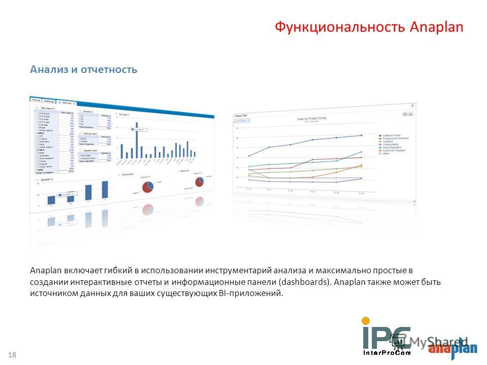 Anaplan включает гибкий в использовании инструментарий анализа и максимально простые в создании интерактивные отчеты и информационные панели (dashboards). Anaplan также может быть источником данных для ваших существующих BI-приложений. Анализ и отчет