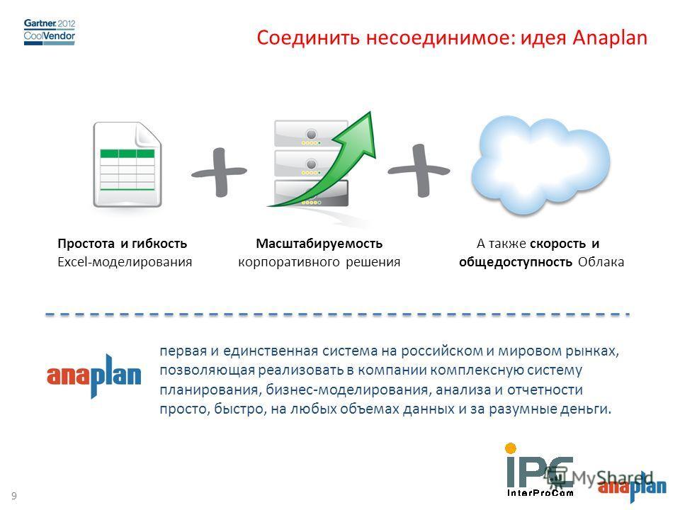 Соединить несоединимое: идея Anaplan 9 Простота и гибкость Excel-моделирования Масштабируемость корпоративного решения А также скорость и общедоступность Облака первая и единственная система на российском и мировом рынках, позволяющая реализовать в к