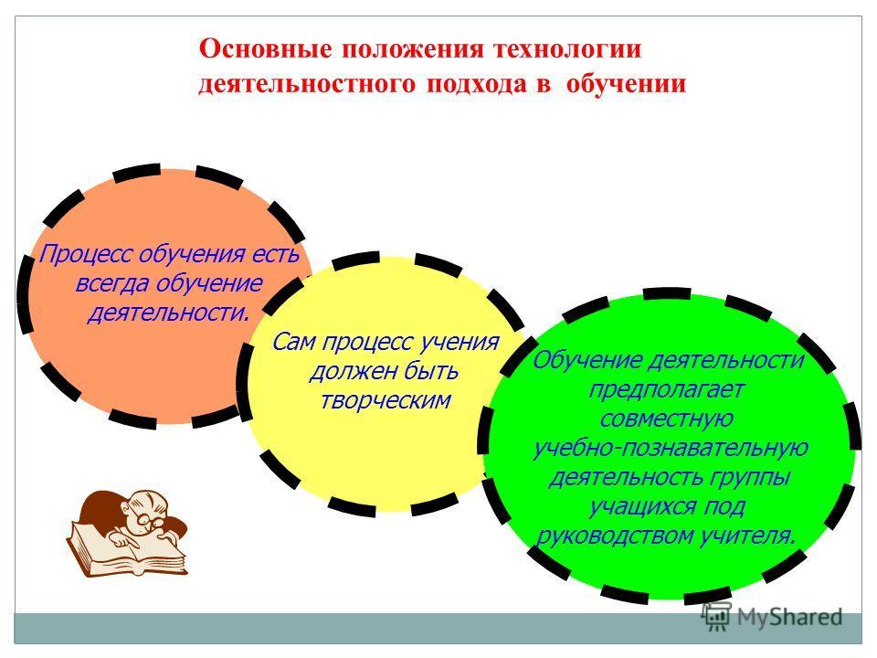 Основные положения технологии деятельностного подхода в обучении Процесс обучения есть всегда обучение деятельности. Сам процесс учения должен быть творческим Обучение деятельности предполагает совместную учебно-познавательную деятельность группы уча