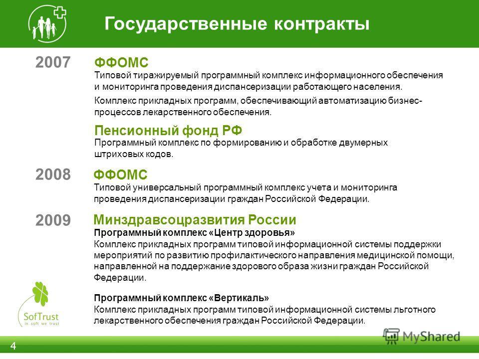 Государственные контракты 4 Типовой тиражируемый программный комплекс информационного обеспечения и мониторинга проведения диспансеризации работающего населения. ФФОМС Программный комплекс по формированию и обработке двумерных штриховых кодов. Пенсио