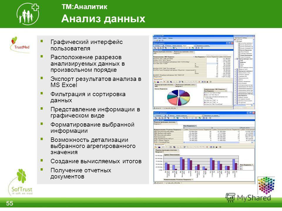 55 Графический интерфейс пользователя Расположение разрезов анализируемых данных в произвольном порядке Экспорт результатов анализа в MS Excel Фильтрация и сортировка данных Представление информации в графическом виде Форматирование выбранной информа