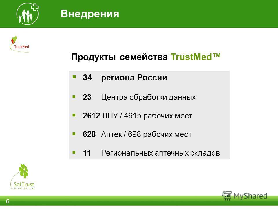 Внедрения 6 Продукты семейства TrustMed 34 региона России 23 Центра обработки данных 2612 ЛПУ / 4615 рабочих мест 628 Аптек / 698 рабочих мест 11 Региональных аптечных складов