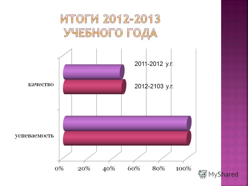 2011-2012 у.г. 2012-2103 у.г.