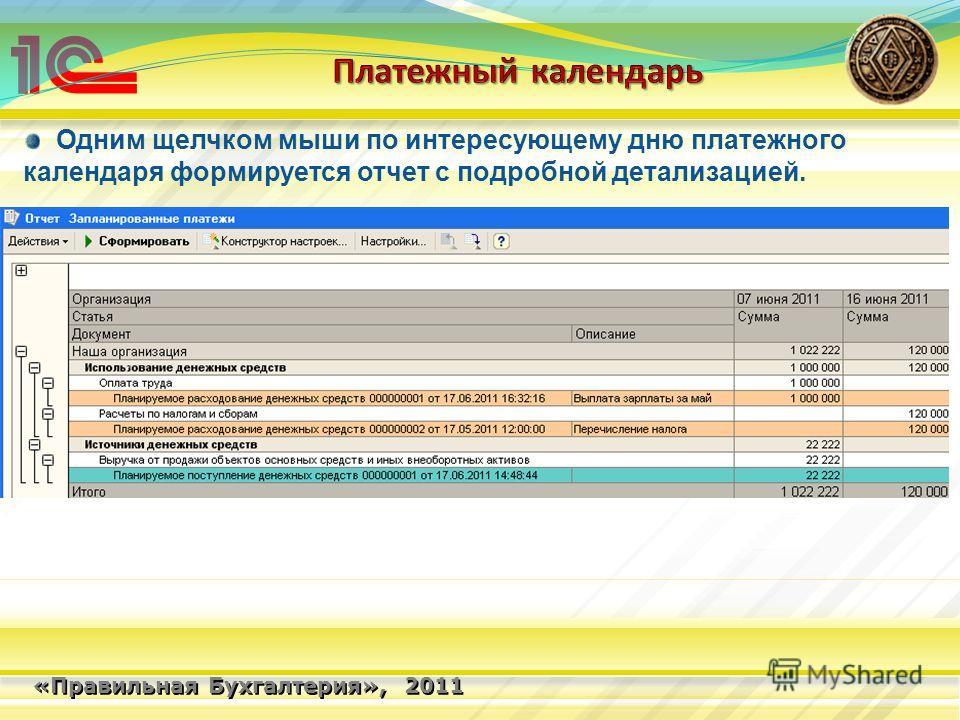 Одним щелчком мыши по интересующему дню платежного календаря формируется отчет с подробной детализацией.