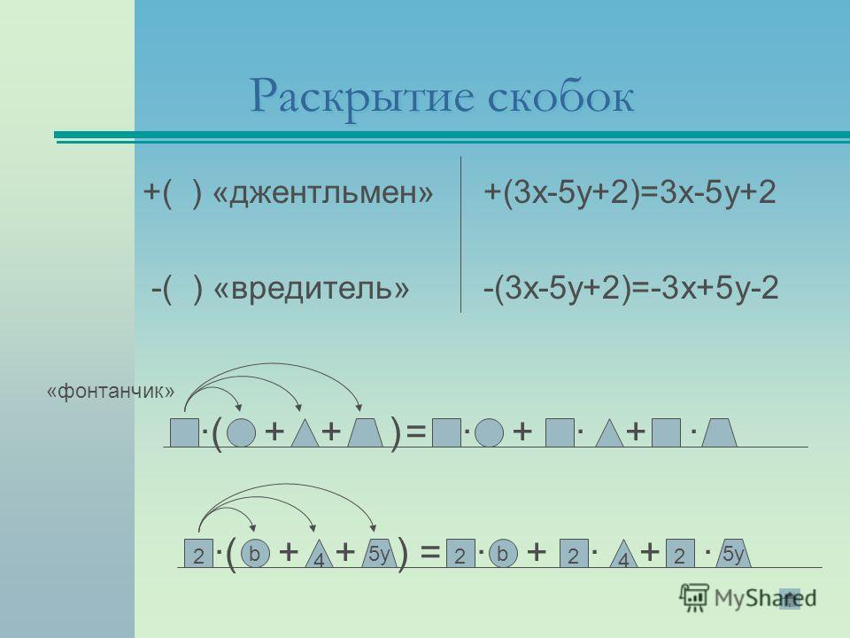 Раскрытие скобок +( ) «джентльмен» -( ) «вредитель» +(3x-5у+2)=3х-5у+2 -(3х-5у+2)=-3х+5у-2 ·(·( ++ ( = ··· ++ «фонтанчик» ·(·( ++= ··· ++ ( 2 222 bb 44 5у