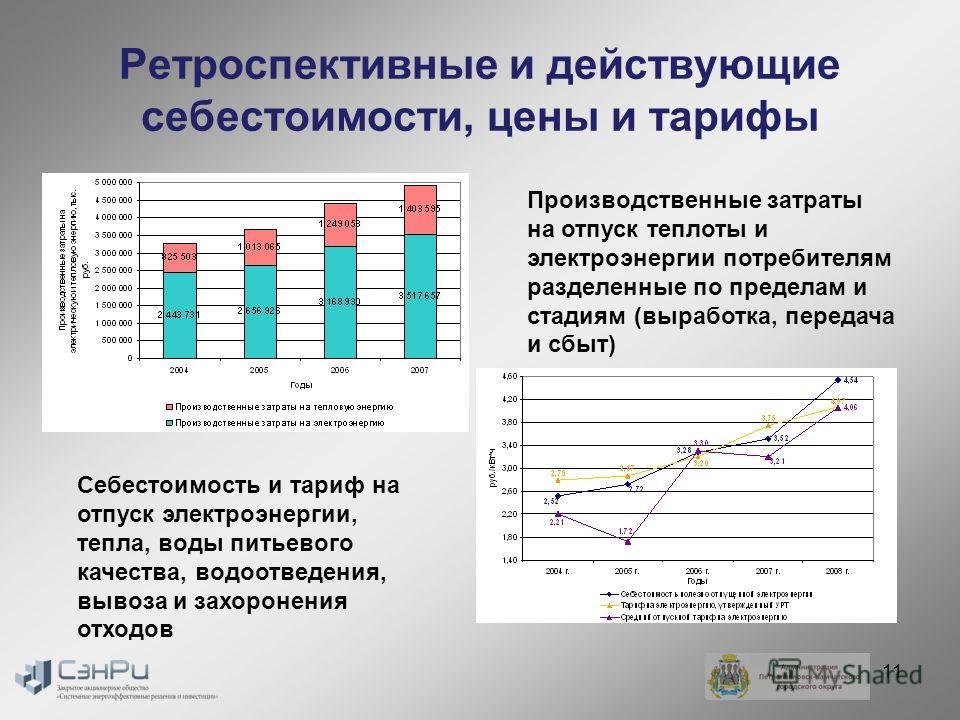 Ретроспективные и действующие себестоимости, цены и тарифы 11 Производственные затраты на отпуск теплоты и электроэнергии потребителям разделенные по пределам и стадиям (выработка, передача и сбыт) Себестоимость и тариф на отпуск электроэнергии, тепл