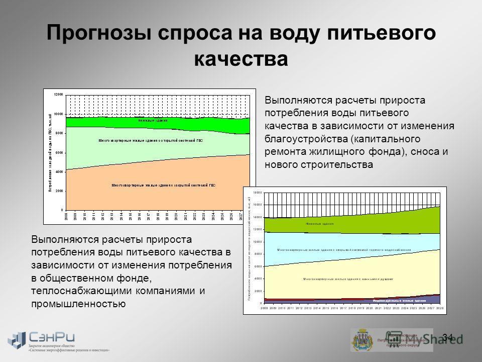Прогнозы спроса на воду питьевого качества 34 Выполняются расчеты прироста потребления воды питьевого качества в зависимости от изменения благоустройства (капитального ремонта жилищного фонда), сноса и нового строительства Выполняются расчеты прирост