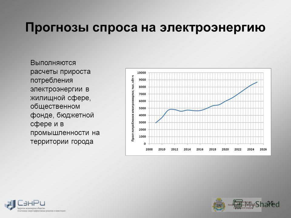 Прогнозы спроса на электроэнергию 35 Выполняются расчеты прироста потребления электроэнергии в жилищной сфере, общественном фонде, бюджетной сфере и в промышленности на территории города