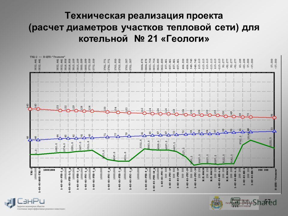 Техническая реализация проекта (расчет диаметров участков тепловой сети) для котельной 21 «Геологи» 57