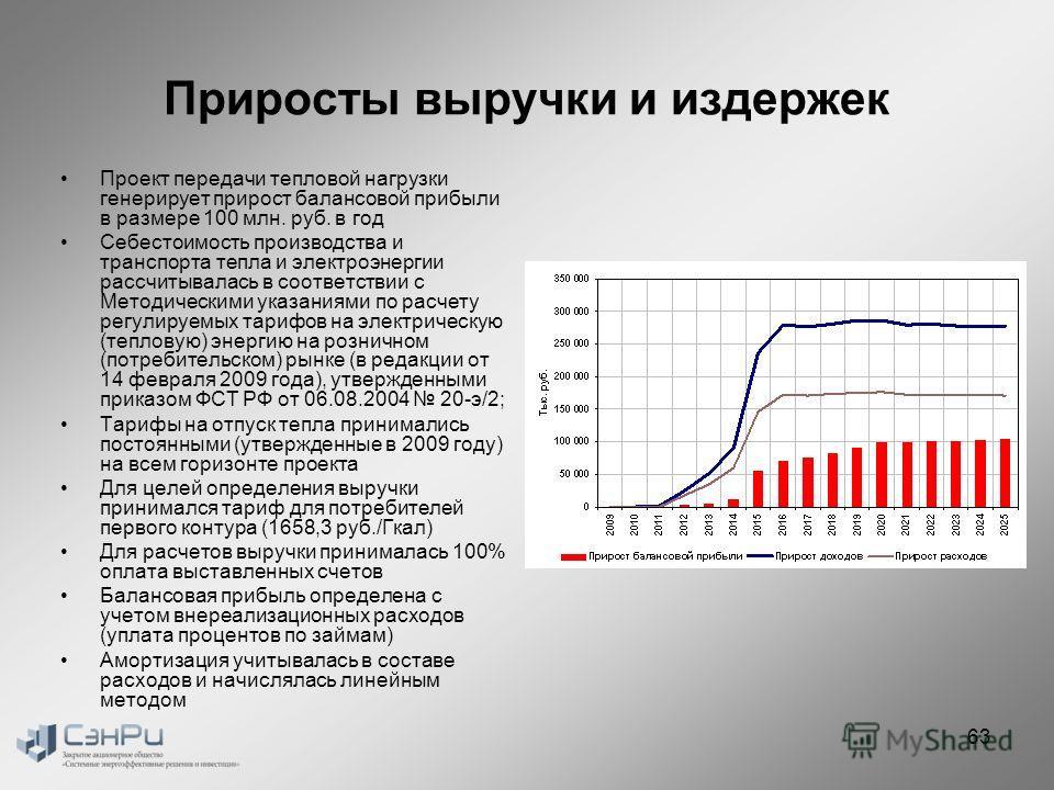 Приросты выручки и издержек Проект передачи тепловой нагрузки генерирует прирост балансовой прибыли в размере 100 млн. руб. в год Себестоимость производства и транспорта тепла и электроэнергии рассчитывалась в соответствии с Методическими указаниями