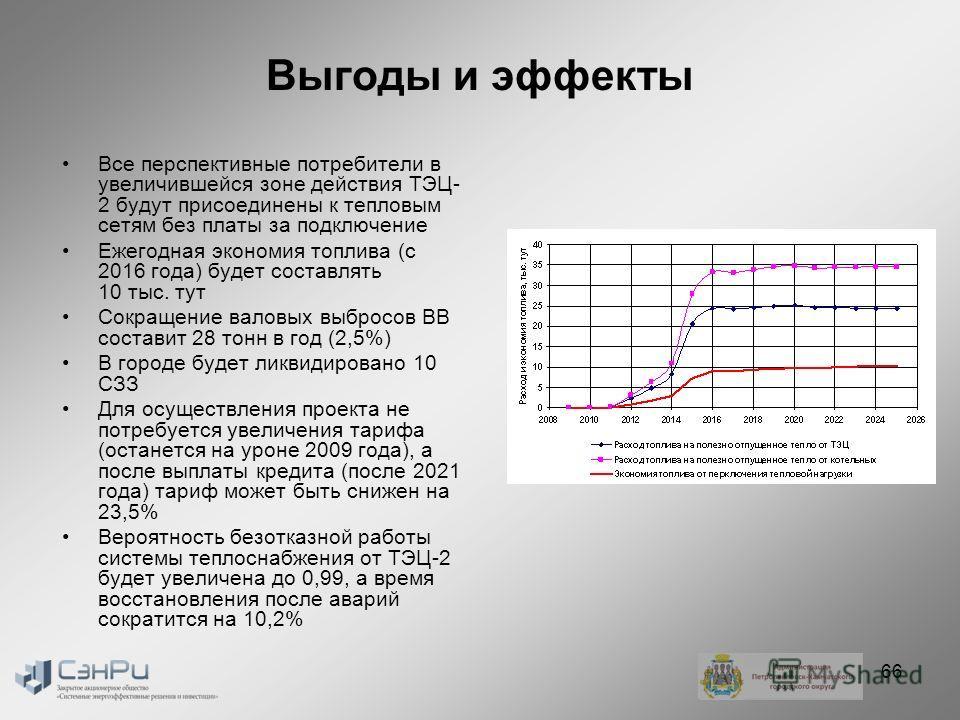 Выгоды и эффекты Все перспективные потребители в увеличившейся зоне действия ТЭЦ- 2 будут присоединены к тепловым сетям без платы за подключение Ежегодная экономия топлива (с 2016 года) будет составлять 10 тыс. тут Сокращение валовых выбросов ВВ сост